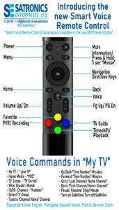 Smart Voice Remote Control