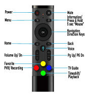 Smart Voice Control Remote Text
